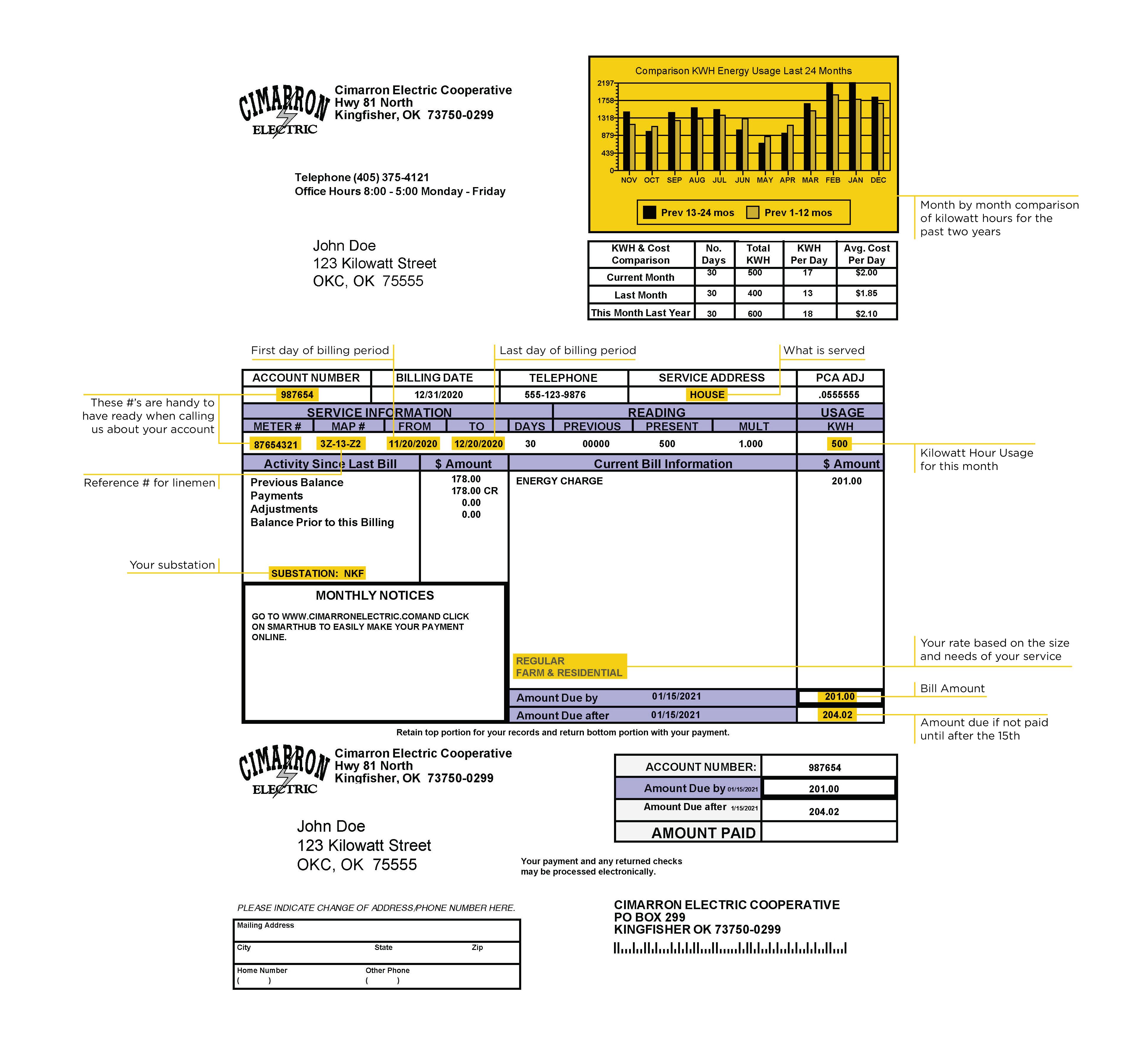 Graphic Understanding Your Bill